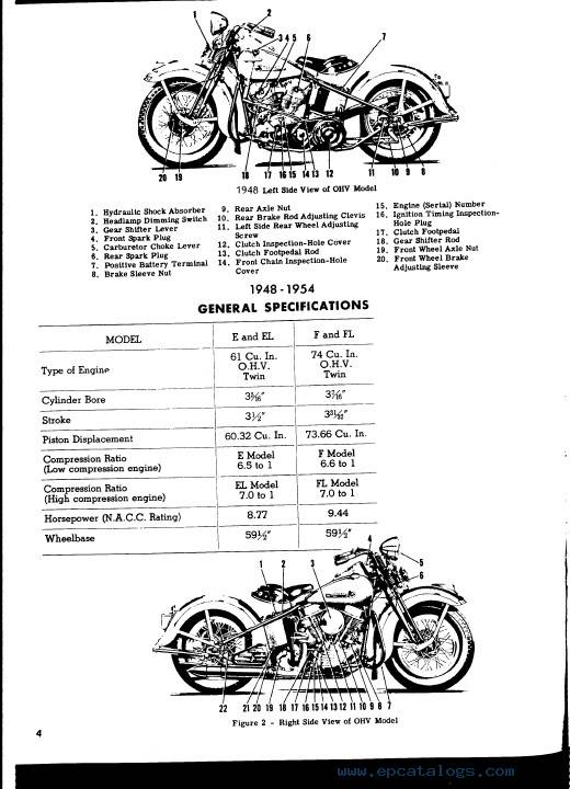 Download Harley Davidson Rigid 1948-1957 Service Manual