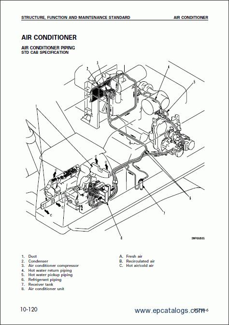 Komatsu Hydraulic Excavator PC750LC/SE-6K Workshop Manual