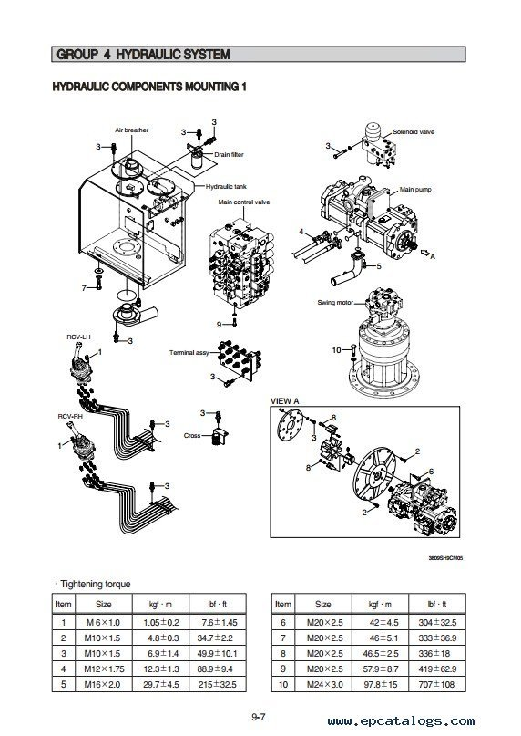 Hyundai R430LC-9SH Crawler Excavator Repair Manual PDF