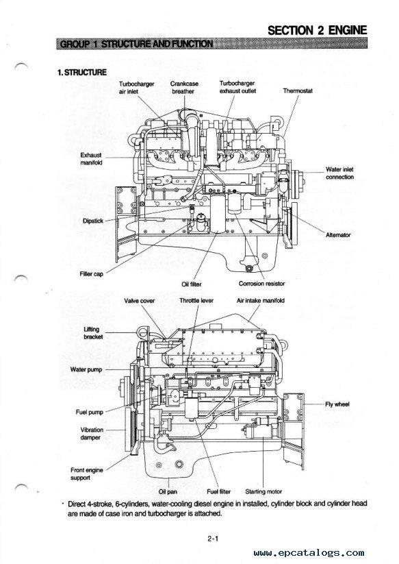 Hyundai HL780-3 Wheel Loader Service Manual PDF Download