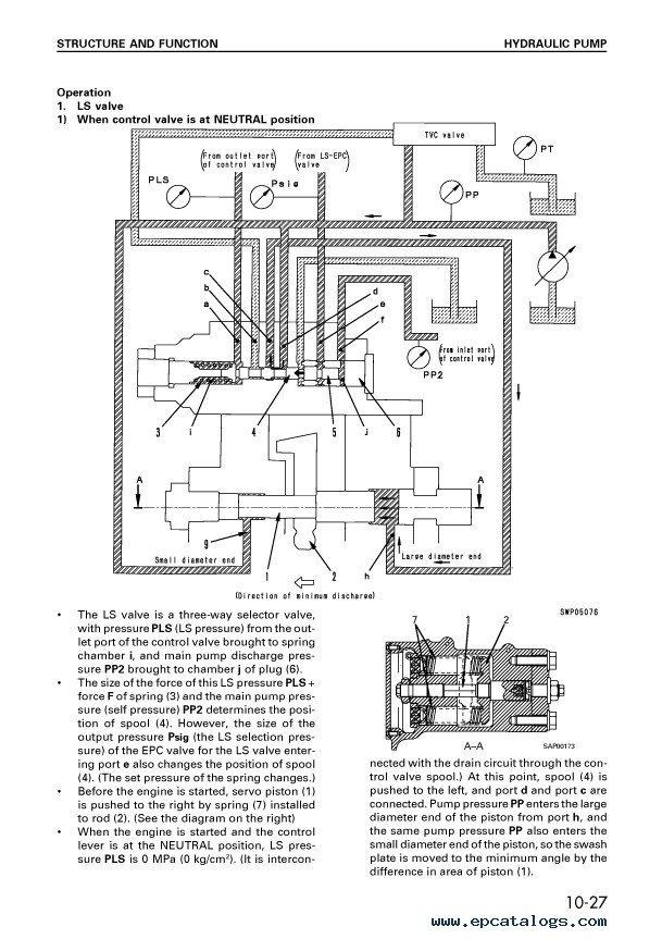 Komatsu Excavator PC340-6K & PC340LC/NLC-6K Shop Manual PDF