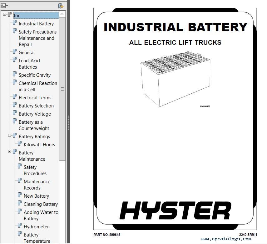 Hyster Class 3 B453 W30-40ZA Electric Motor Hand Truck PDF