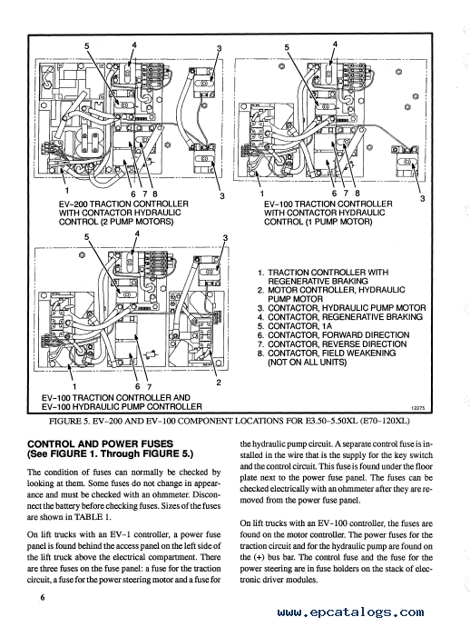 Hyster Class1 For B108 Motor Rider Trucks PDF Manual Download