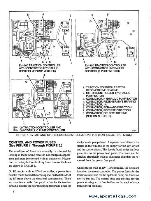 Hyster Class1 For B108 Motor Rider Trucks PDF Manual Download