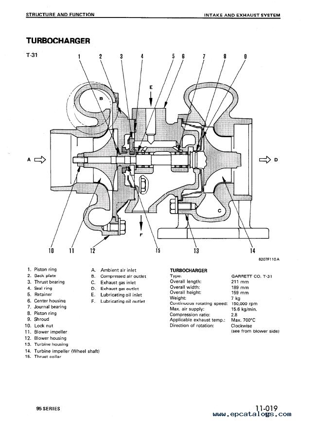 Komatsu Diesel Engine 95 series