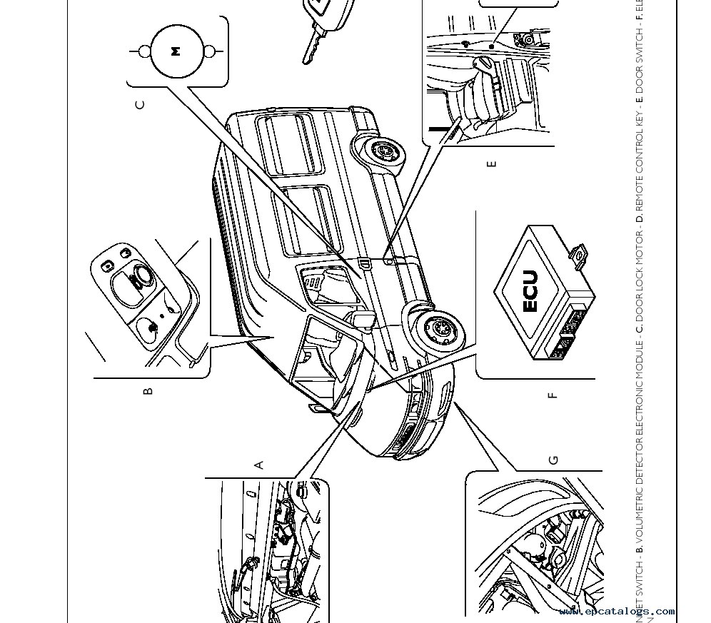 Iveco Daily 4 Repair Manual Download