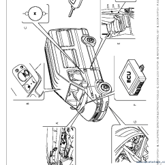 Iveco Daily 2007 Wiring Diagram To Wire A 3 Way Switch Central Locking Library Third Leveliveco