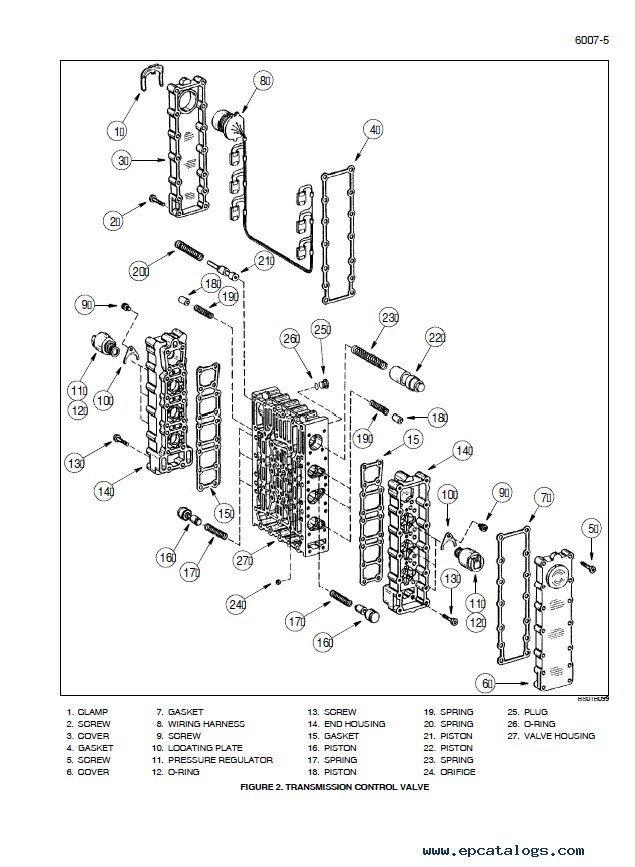 New Holland W190B Wheel Loader Workshop Manual PDF