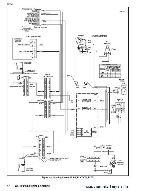 Harley Davidson Touring 2006 Service Diagnostics Suppl PDF