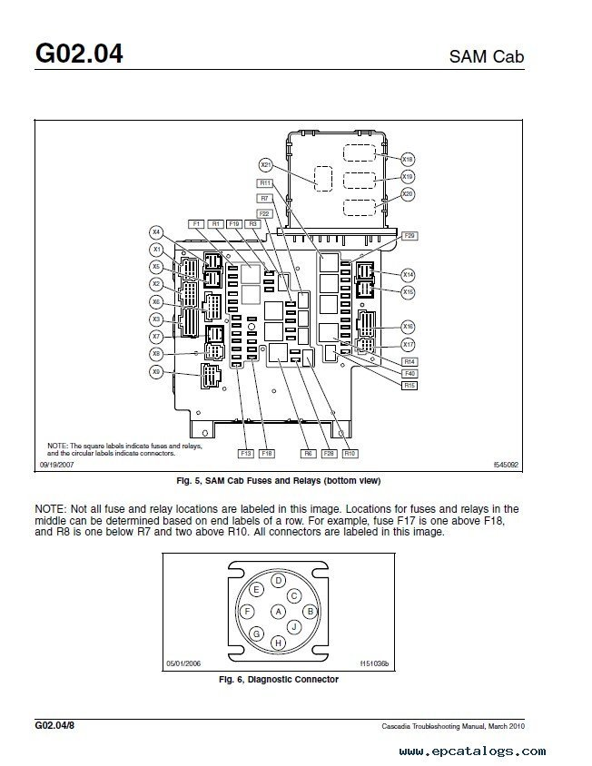 freightliner columbia wiring diagram, Wiring diagram