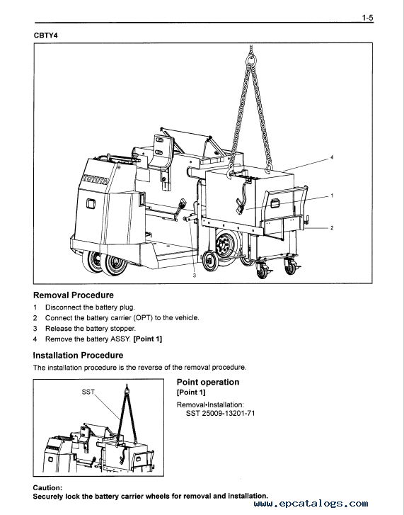 Toyota CBT 4-6 Series Forklift Trucks PDF Manual