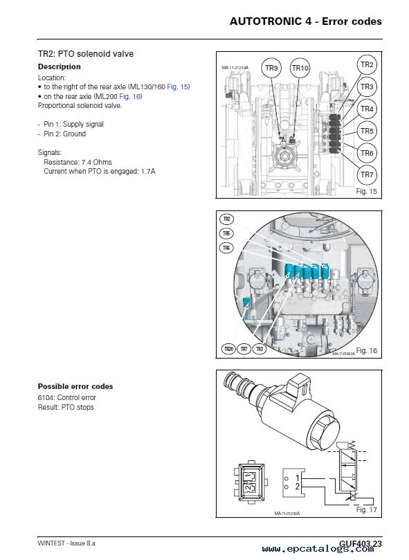 Massey Ferguson 8400 Tractor Workshop Service Manual PDF