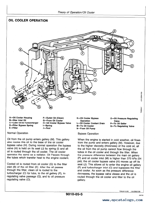 John Deere 640D 648D Skidders Operation Tests TM1441 PDF