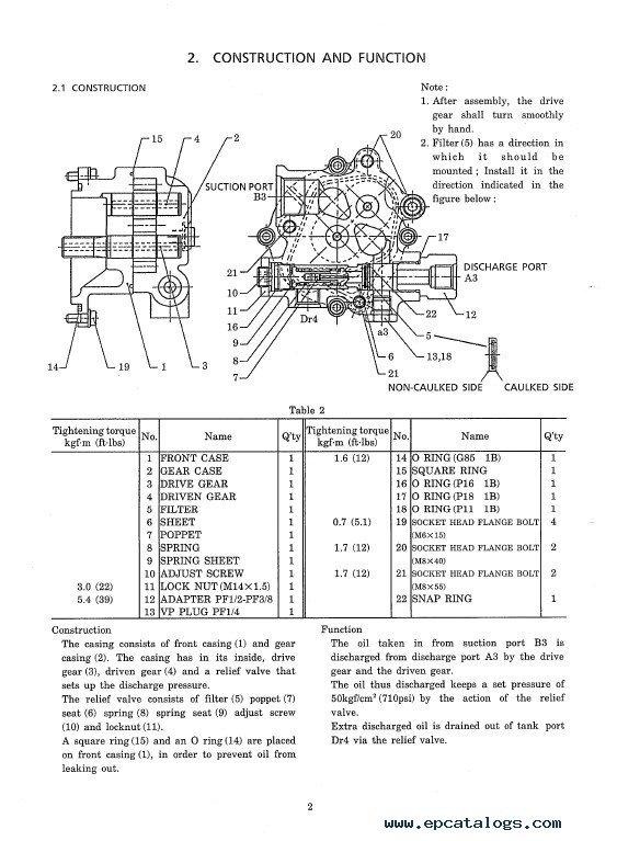 Kobelco SK100(L) V, SK120V,LC V Excavators Shop Manual PDF