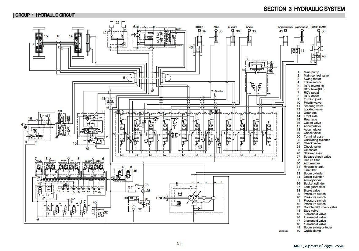 Hyundai R55W-7 Wheel Excavator Service Manual PDF Download