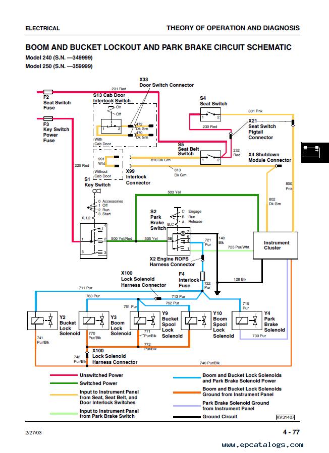 john deere f1145 wiring diagram  velcon filters fuel