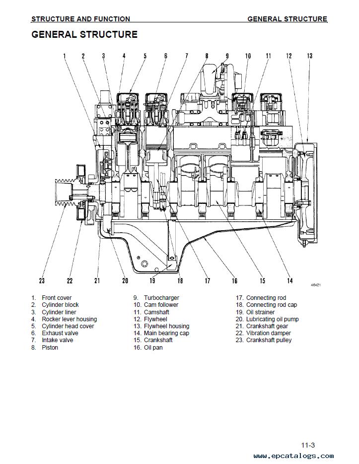 Komatsu Engine SA12V140Z-1, SAA12V140ZE-2 Series