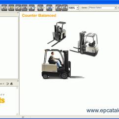 Hyster S50xm Forklift Wiring Diagram 2003 Jaguar X Type Engine 65 Best Library