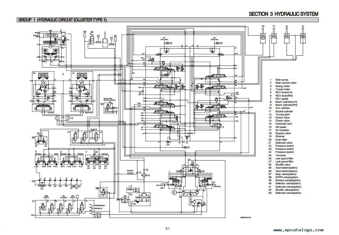 Hyundai R380LC-9SH Crawler Excavator Repair Manual PDF