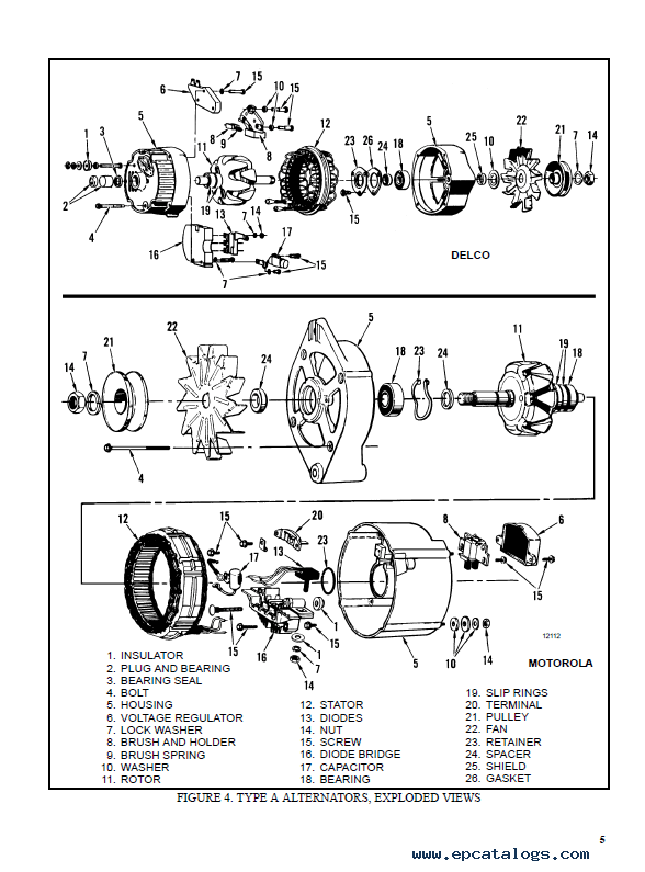 Hyster Class 5 D005 Internal Combustion Engine Trucks PDF