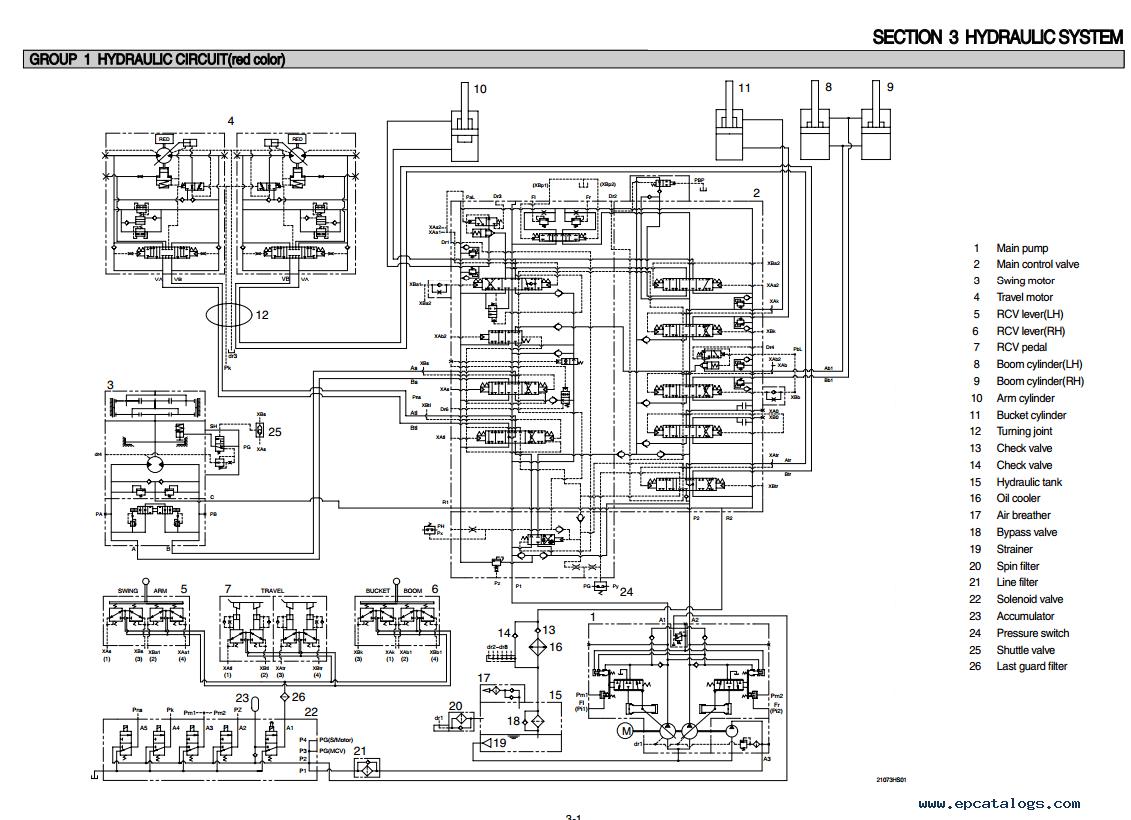 Hyundai R210lc 7a Crawler Excavator Service Repair Manual
