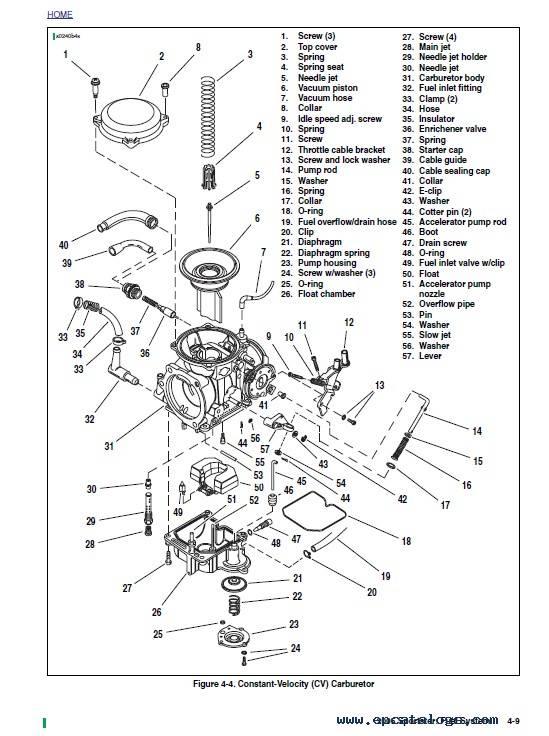 Harley Davidson XLH 2005 Diagnostics Service Manuals PDF