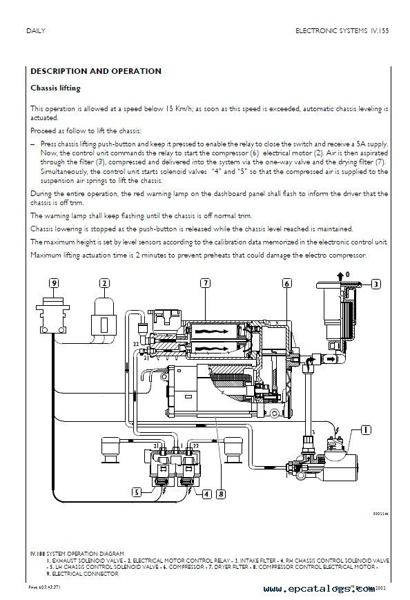iveco daily diagram repair manuals wiring diagrams  ford c