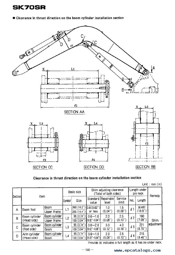 Kobelco SK70/115/135/235 SR Series Excavators PDF Handbook