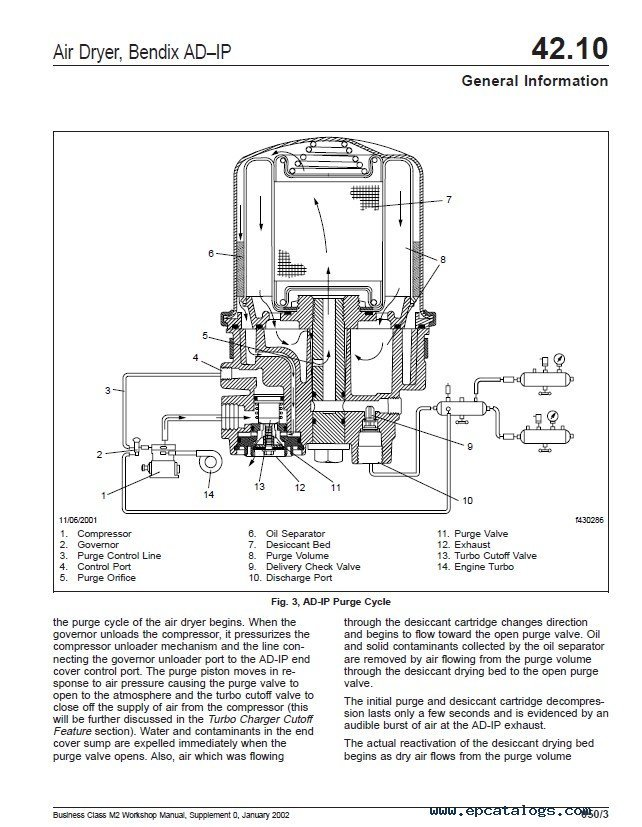 2001 Freightliner Fl80 Wiring Diagram Free Picture