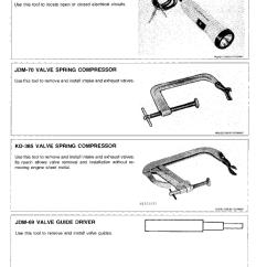 John Deere 317 Tractor Wiring Diagram Hyundai Excel Ecu Hydrostatic Tm1208 Technical Manual Repair Pdf 6