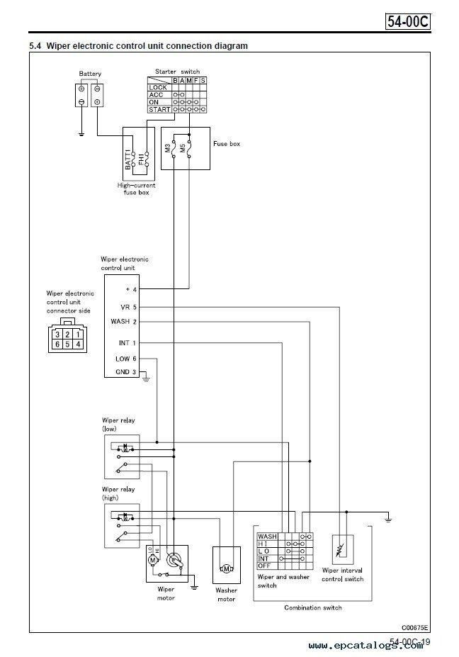 1993 mazda b2600 wiring diagram usb type b 1991 b2200 radio diagram, 1991, get free image about