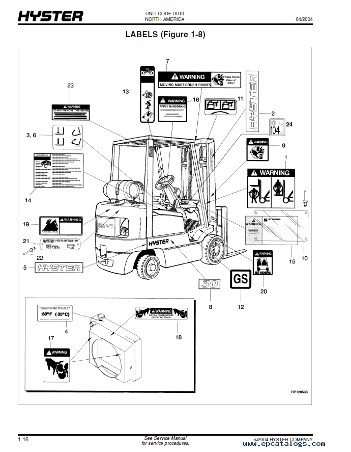 Hyster W40z Wiring Diagram : 26 Wiring Diagram Images