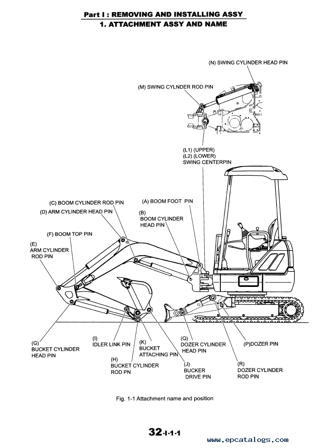 Kobelco SK30SR-2 and SK35SR-2 Hydraulic Excavator PDF Manual