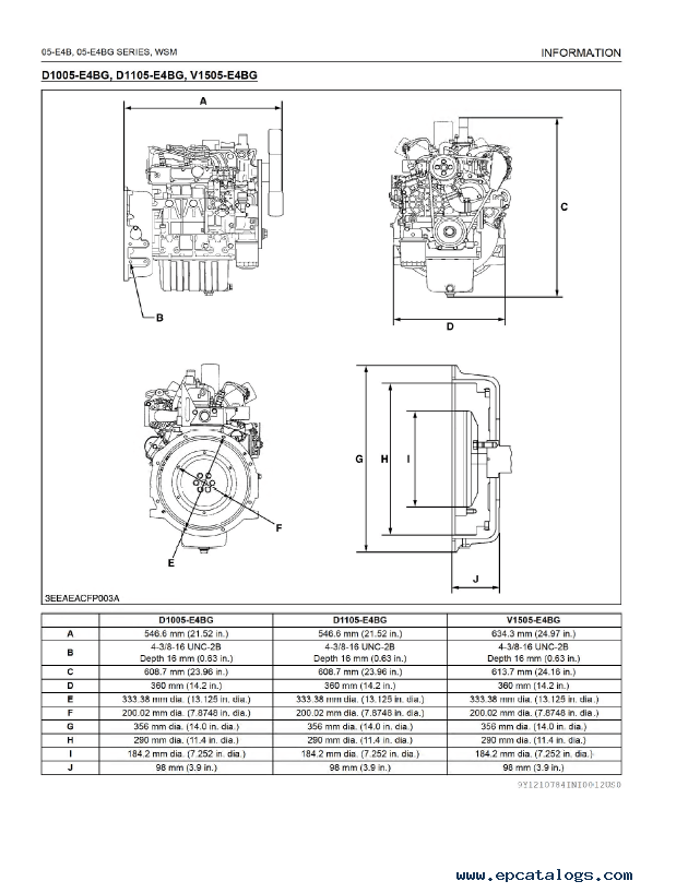 Kubota 05-E4B, 05-E4BG Engines Workshop Manual PDF 9Y111-07841