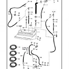 Bosch E Bike Wiring Diagram Science Fair Board Bobcat 753 Manual Gallery - Sample And Guide