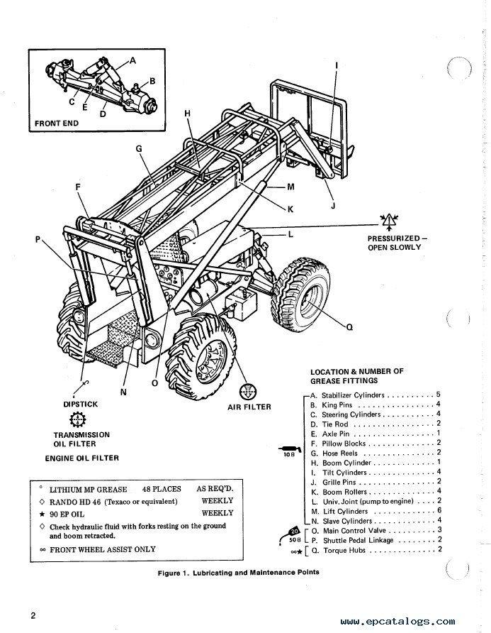 JLG SkyTrak Telehandlers 5030 & 6034 ANSI PDF Manual