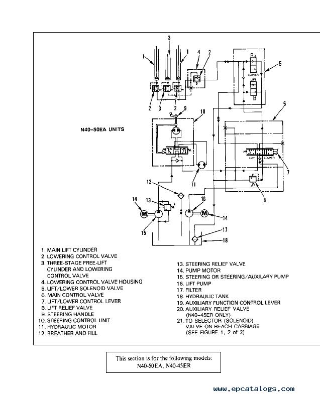 Hyster Class 2 A217 N30FR Motor Narrow Aisle Trucks PDF