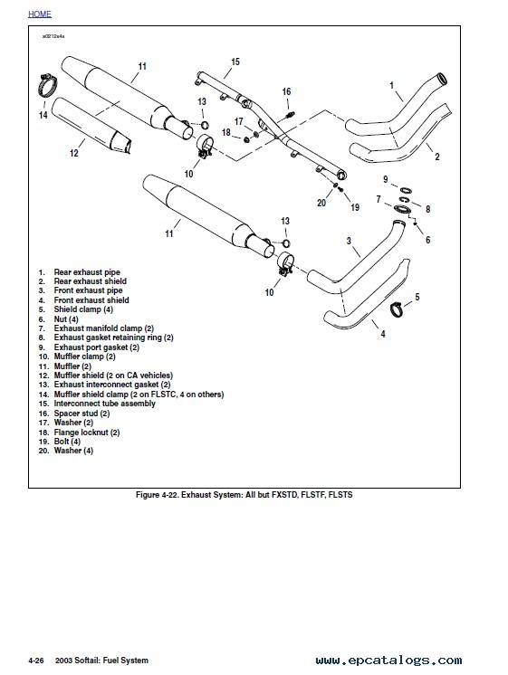 Harley Davidson Softail 2003 Service Diagnostics Manual PDF