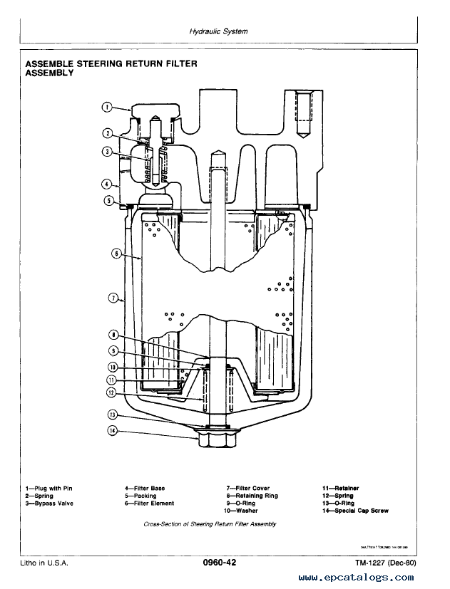 John Deere 444C Loader TM3236 Technical Manual PDF