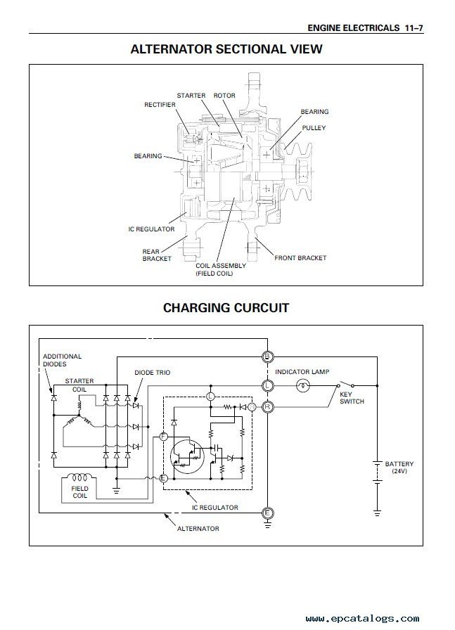 isuzu npr alternator wiring diagram wiring diagram isuzu npr wiring diagram image about 2003 honda accord