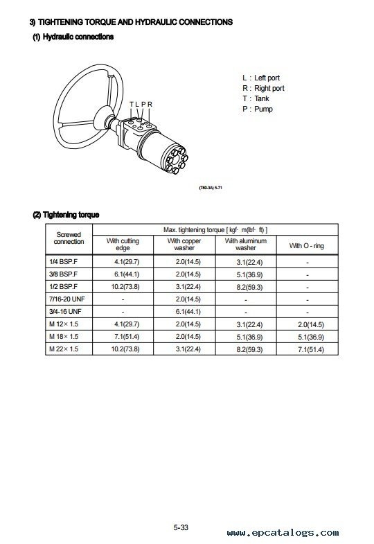 Hyundai HL757TM-7 Wheel Loader Service Manual PDF Download