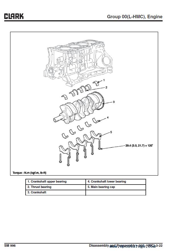 Clark Forklift C20/25/30/35 D/L/G, C20/25/30/32C L/G PDF