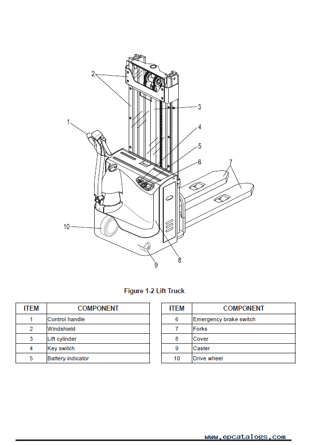 Clark Electric Stacker WSX12-WSX14 PDF Service Manual Download