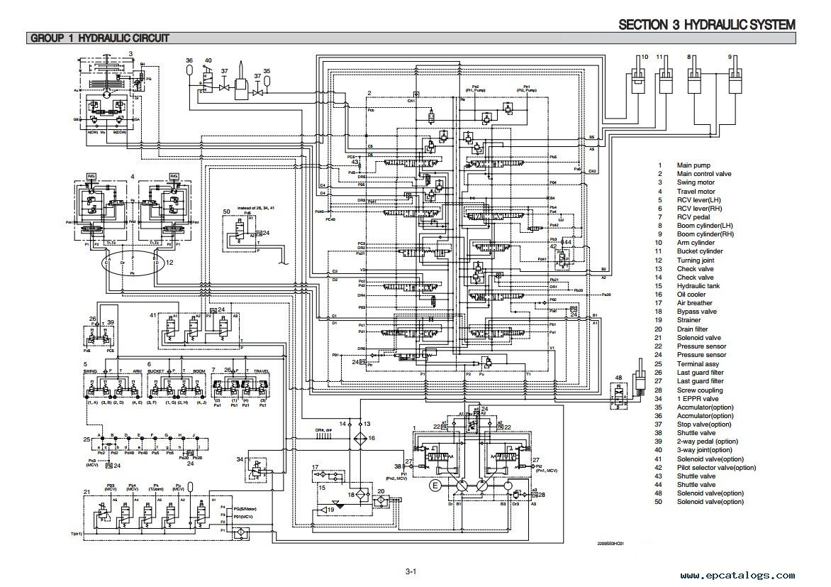 1997 Volvo 850 Ac Wiring Diagram Content Resource Of 1995 940 Engine Schematic Stunning 240 Instrument Cluster Turbo