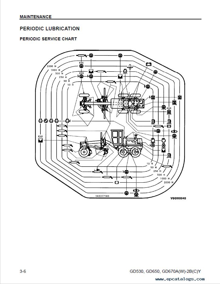 Komatsu Motor Grader GD530A/650A/670A(W)-2B(C)Y