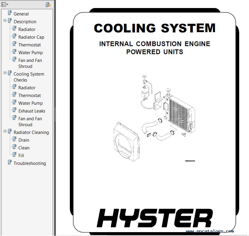 Hyster Class 5 For F005 (H70-110XL) Engine Trucks PDF Manual