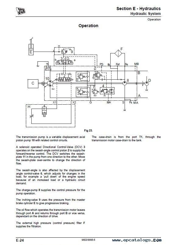 Download JCB Wheeled Loaders TM180/220 Service PDF
