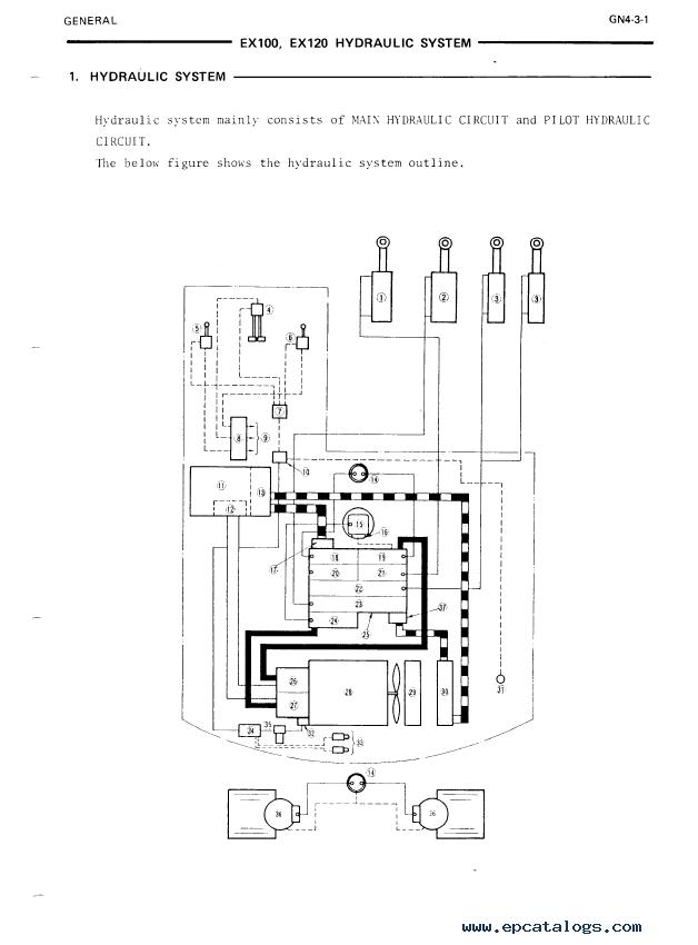 Hitachi EX100, EX100M Excavator Service Manual PDF