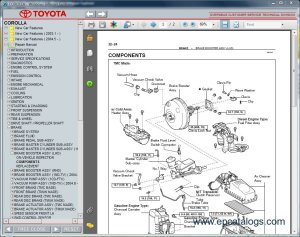Toyota corolla repair manual download