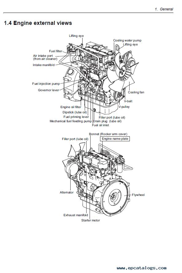 Takeuchi Compact Excavator TB23R Workshop Manual Download